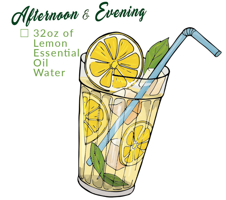 Lemon Essential Oil Water